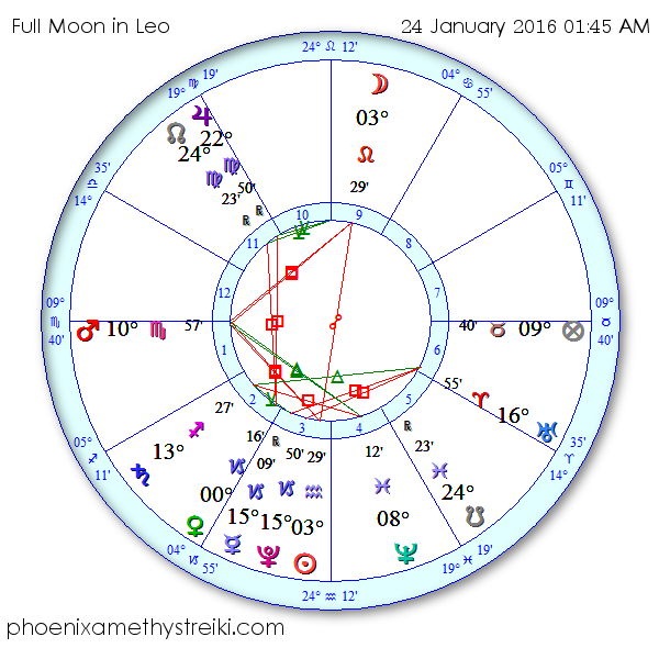 full-moon-Leo- Jan 2016
