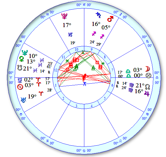 full-moon-chart-Libra- Mar 2016