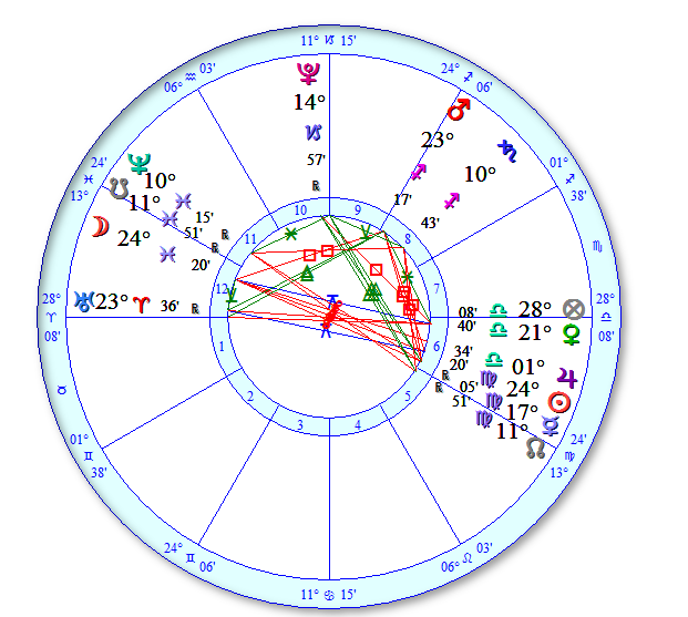 fmoonsept-16-chart1
