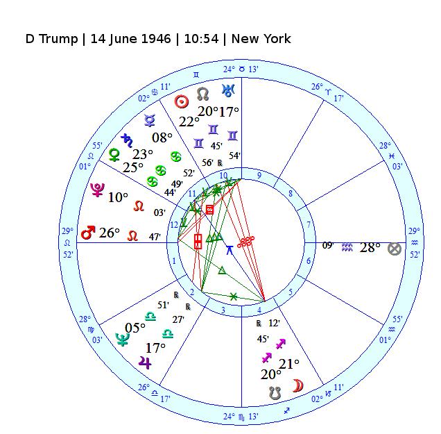 chart_trump1