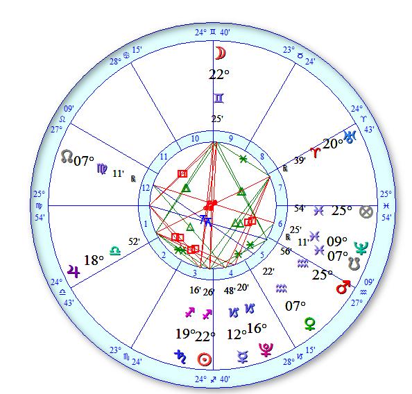 fullmoondec16_chart