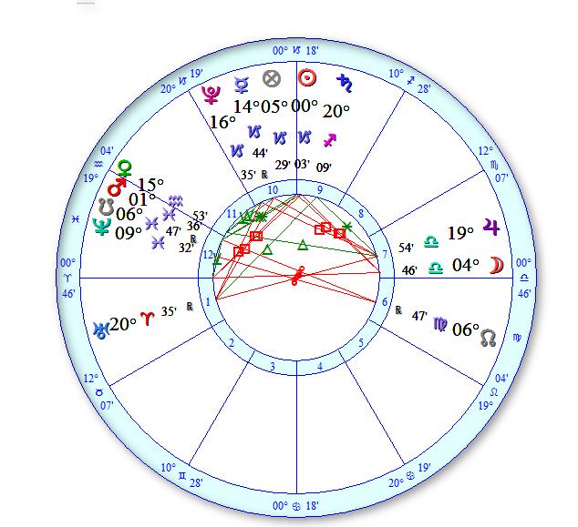 solstice-astro