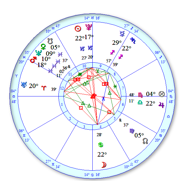 moonchart_12jan17