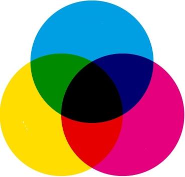 subtractive-colour